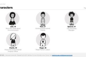 Story Board - Personas