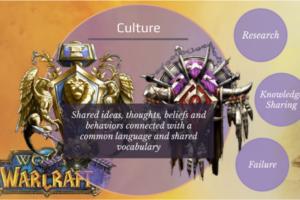 tbia02-culture