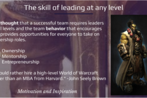 tbia03c-skill-leading-all-levels
